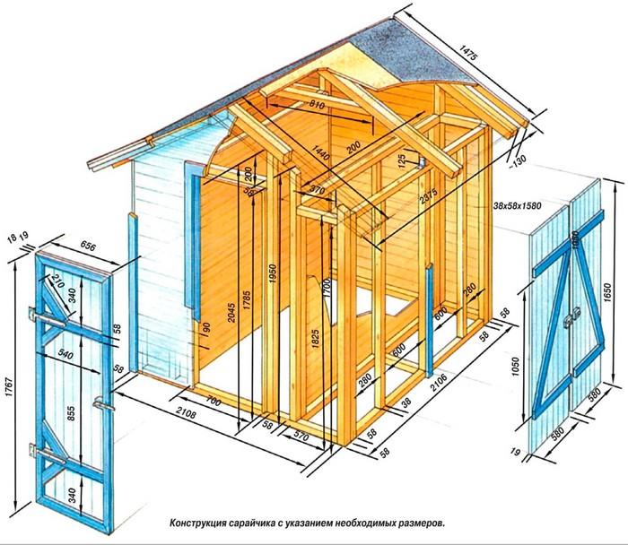 Схема с размерами стандартного сарая для дачи.