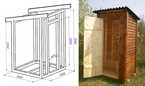 При постройке уличного туалета сначала изготавливают каркас из брусьев, после чего домик обшивают с наружи. Все необходимые размеры для строительства указаны на чертеже. Дверь может быть изготовлена из досок.