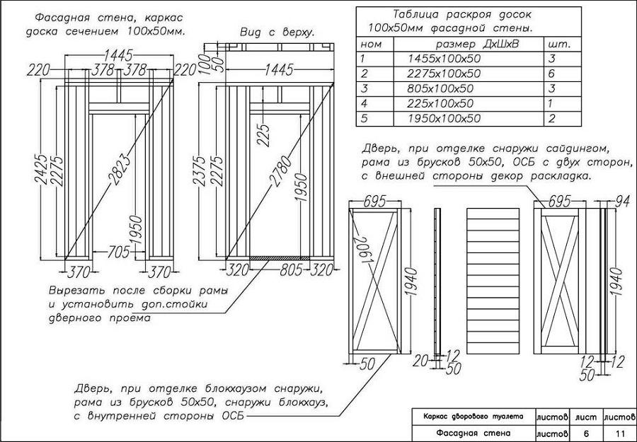 Основные размеры простой кабинки.