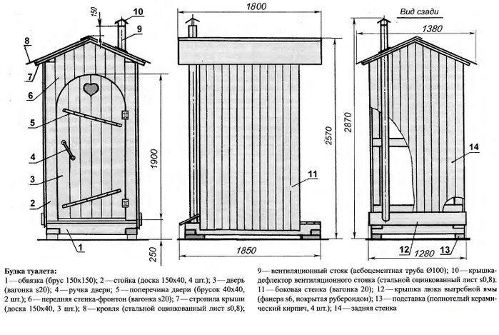 Устройство кабинки летнего туалета.