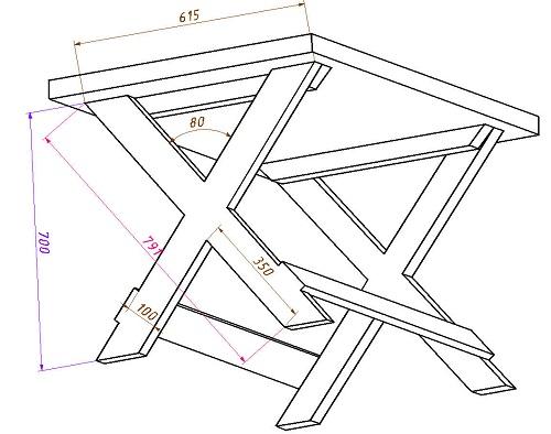 Основные размеры стола.