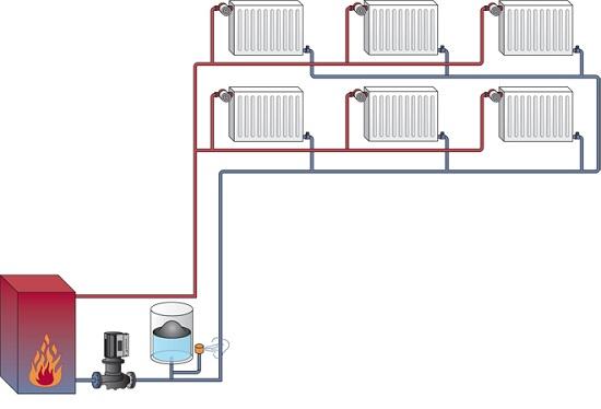 Как сделать двухтрубное отопление в частном доме