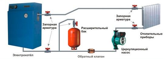 Калькулятор отопления частного дома газом
