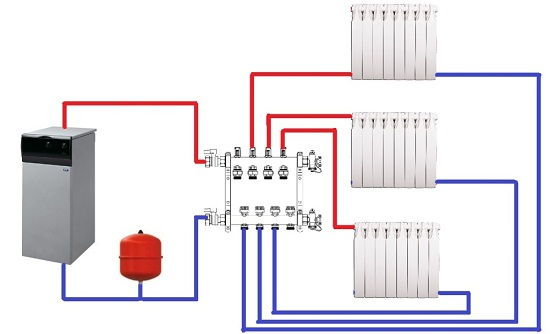 Схема отопления в своем доме своими руками 32