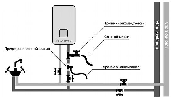 Водонагреватель накопительный схема подключения