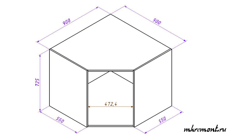 Конструкция углового шкафа.