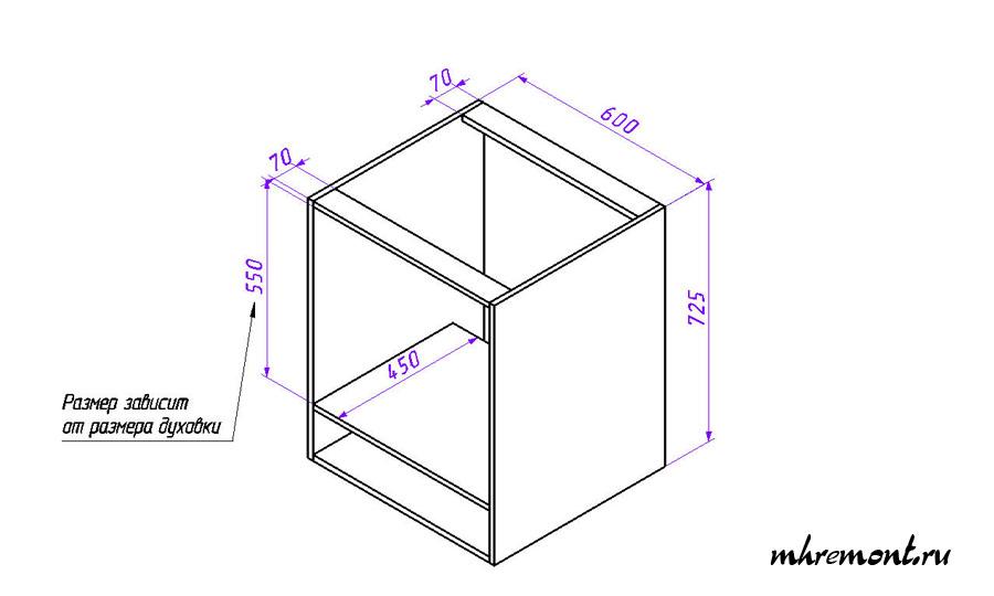 Конструкция шкафа под встраиваемую технику
