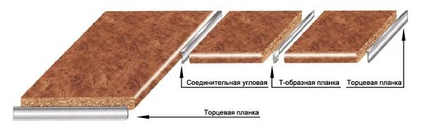 Раковины из искусственного камня Staron Федюково