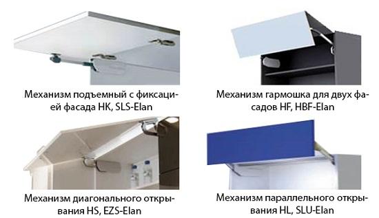 Подъемные механизмы для фасадов своими руками