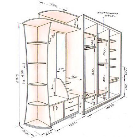 шкаф купе проектирование и изготовление своими руками